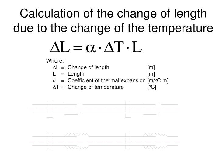 Calculation of the change of length due to the change of the temperature