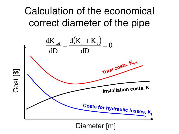 Calculation of the economical correct diameter of the pipe
