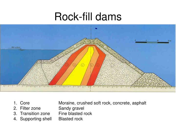 Rock-fill dams