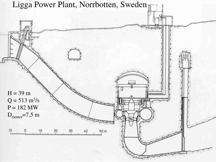 Ligga Power Plant, Norrbotten, Sweden
