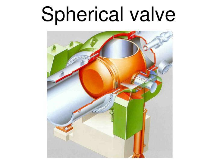 Spherical valve