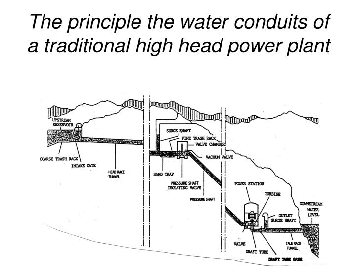 The principle the water conduits of a traditional high head power plant