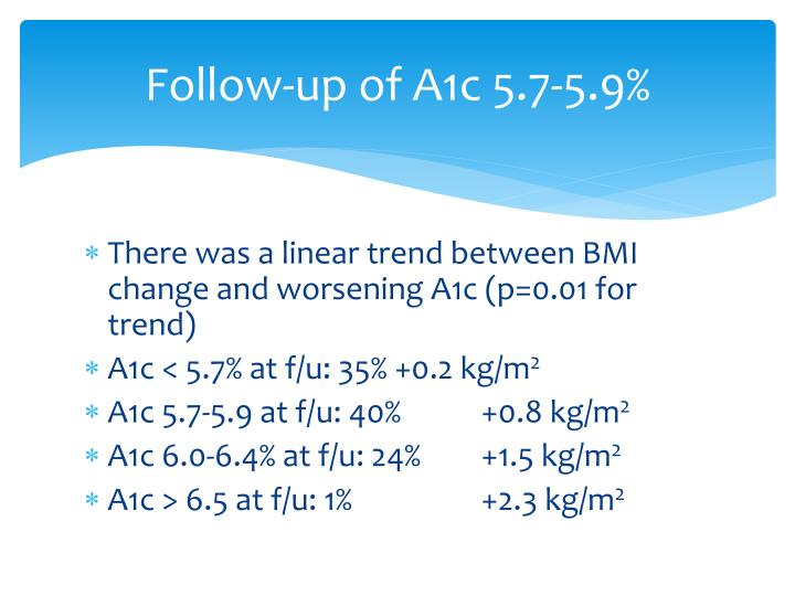 Follow-up of A1c 5.7-5.9%