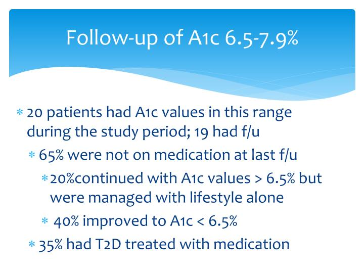 Follow-up of A1c 6.5-7.9%