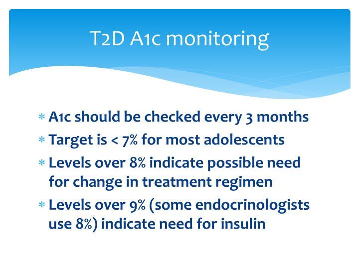 T2D A1c monitoring