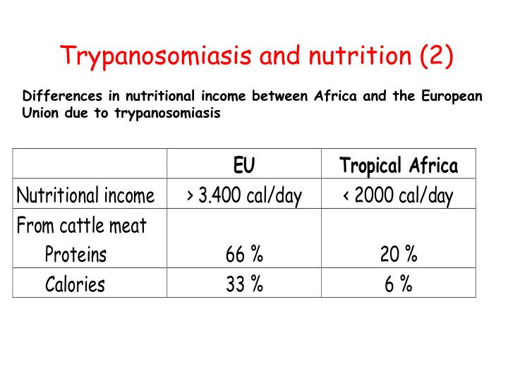 Trypanosomiasis and nutrition (2)