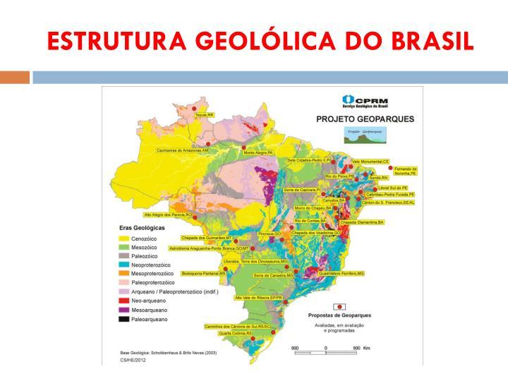 ESTRUTURA GEOLÓLICA DO BRASIL
