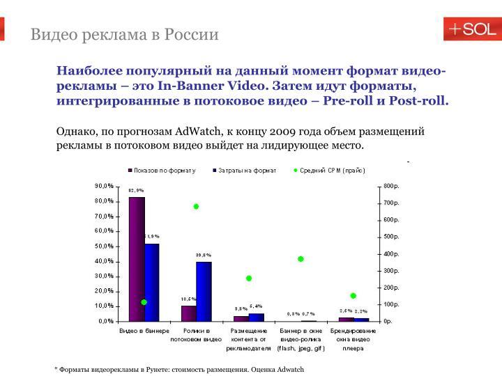 Видео реклама в России