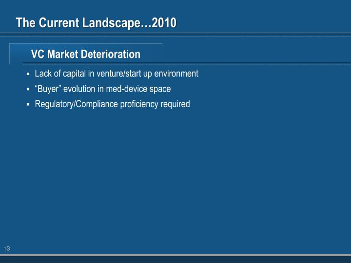 The Current Landscape…2010