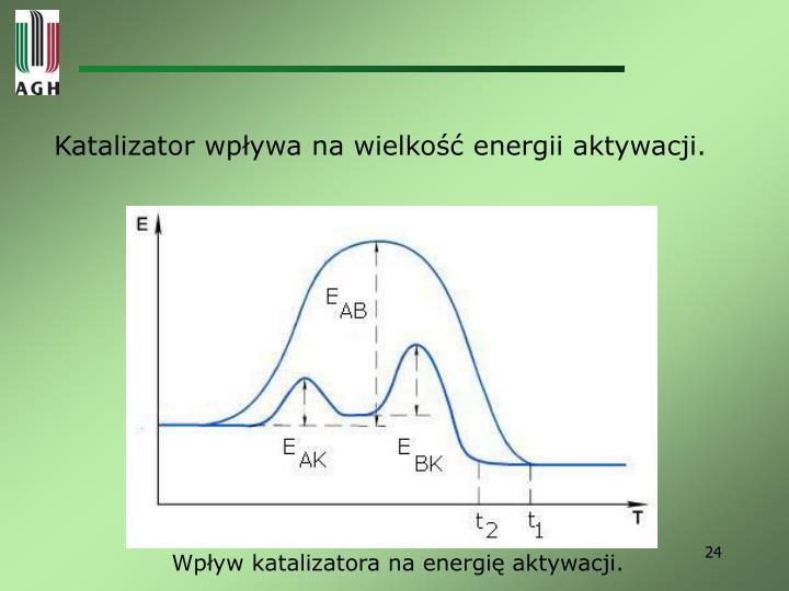 Katalizator wpływa na wielkość energii aktywacji.