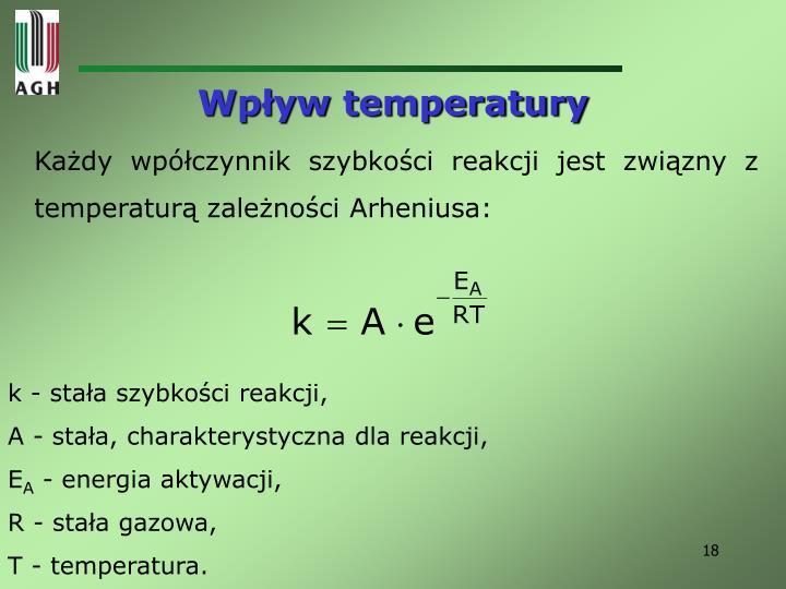 Wpływ temperatury