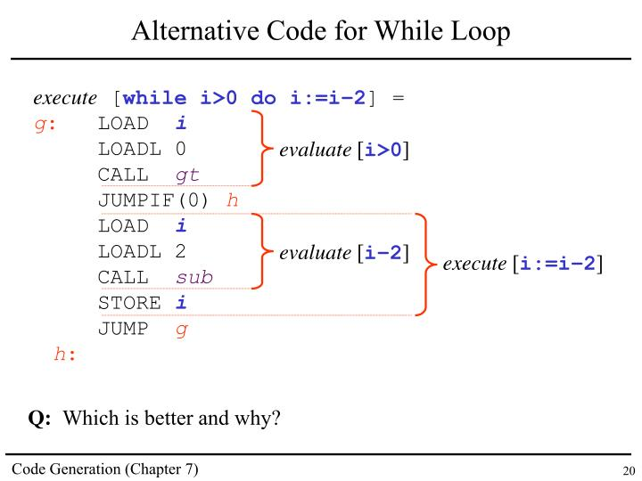 Alternative Code for While Loop
