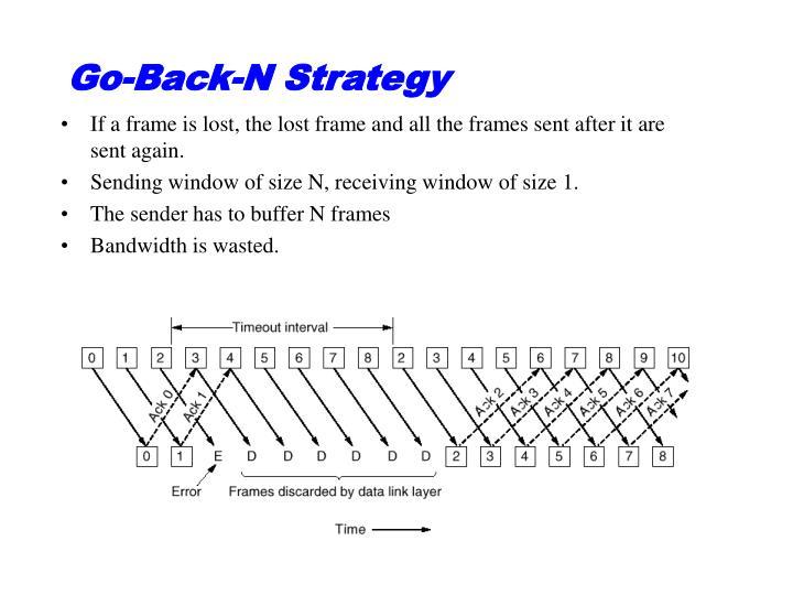 Go-Back-N Strategy
