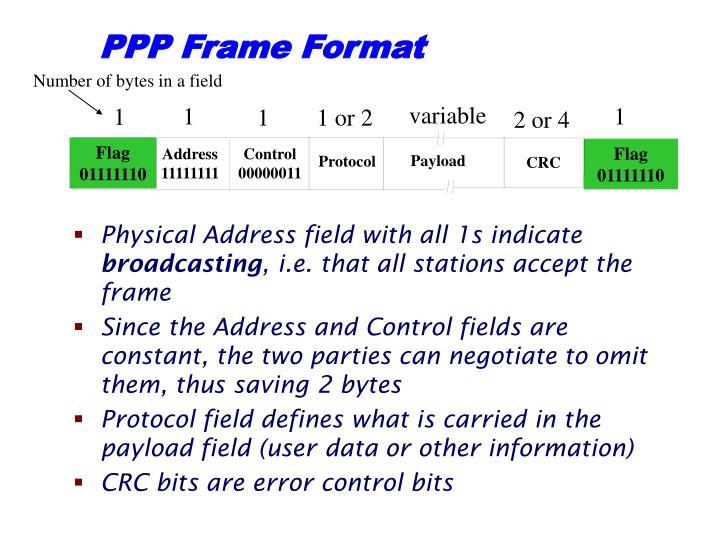 PPP Frame Format