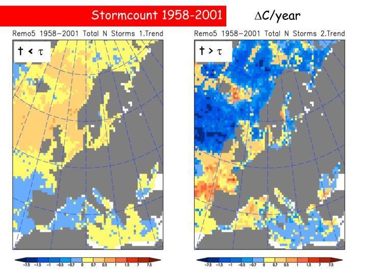 Stormcount 1958-2001
