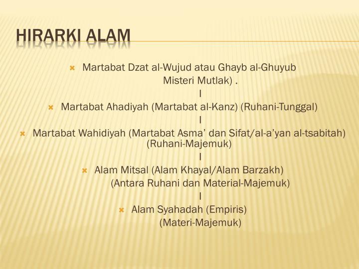 Martabat Dzat al-Wujud atau Ghayb al-Ghuyub
