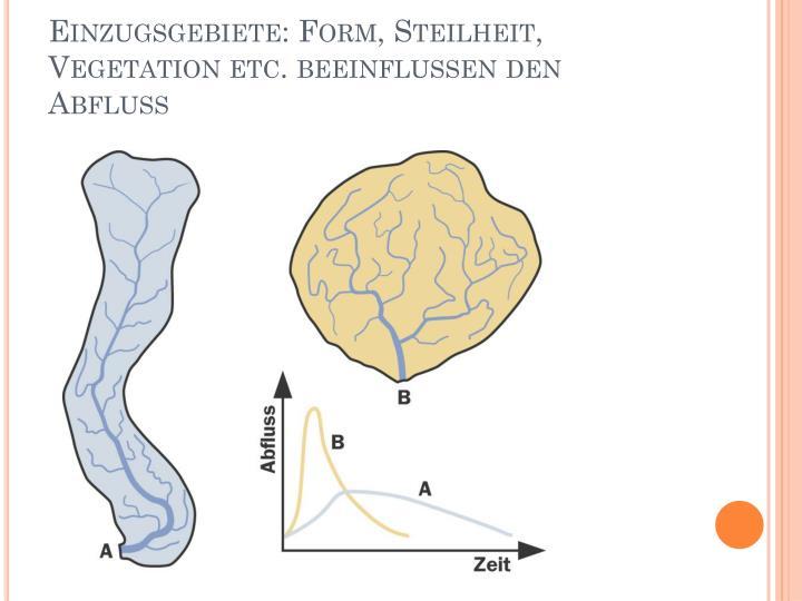 Einzugsgebiete: Form, Steilheit, Vegetation etc. beeinflussen den Abfluss