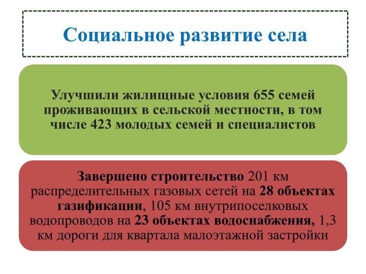 Социальное развитие села