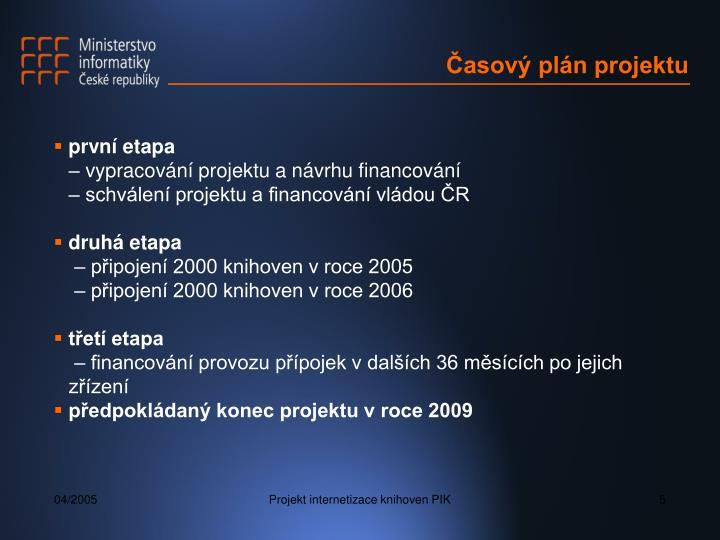 Časový plán projektu