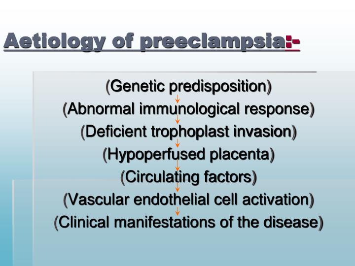 Aetiology of preeclampsia