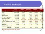 metode translasi11