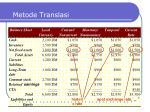metode translasi2