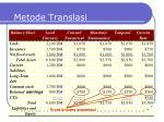metode translasi6