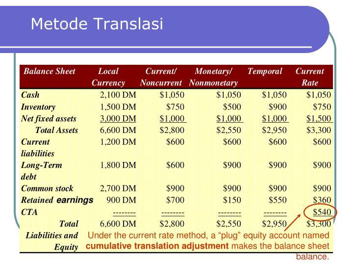 Metode Translasi