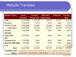 metode translasi7