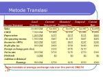 metode translasi8