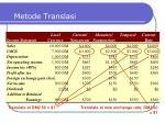 metode translasi9