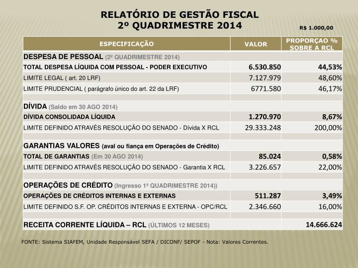 RELATÓRIO DE GESTÃO FISCAL