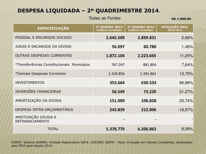 DESPESA LIQUIDADA – 2º QUADRIMESTRE 2014