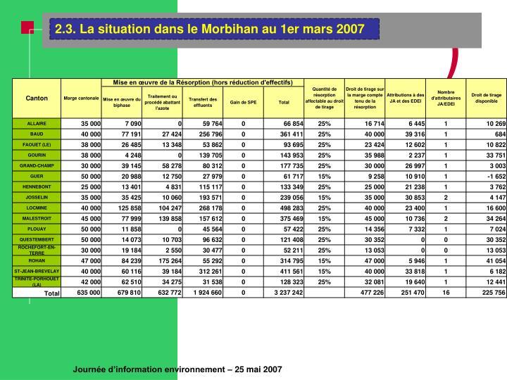 2.3. La situation dans le Morbihan au 1er mars 2007
