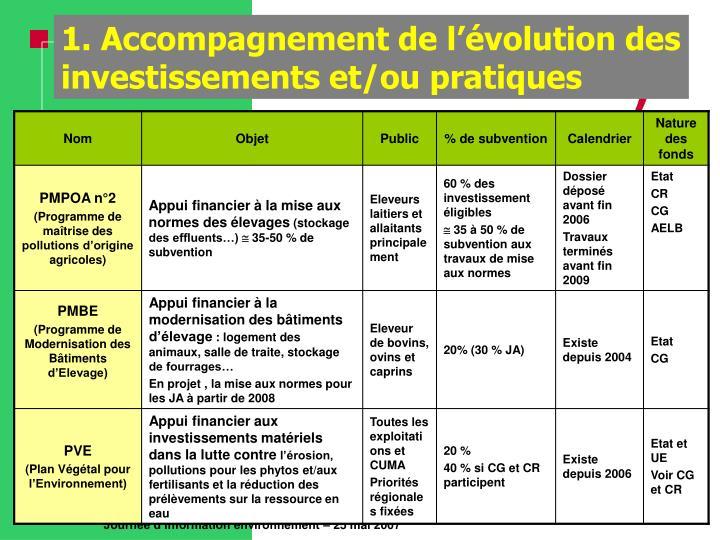 1. Accompagnement de l'évolution des investissements et/ou pratiques