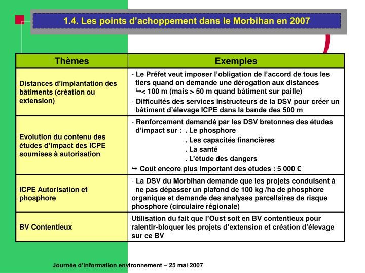 1.4. Les points d'achoppement dans le Morbihan en 2007