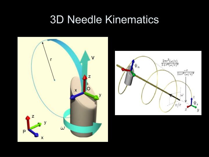 3D Needle Kinematics