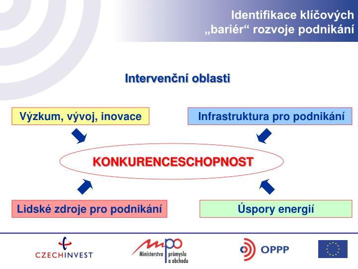 """Identifikace klíčových """"bariér"""" rozvoje podnikání"""