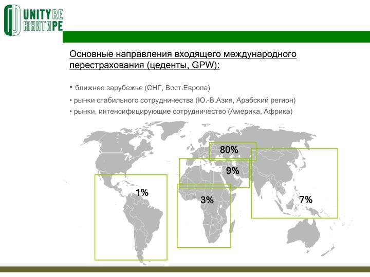 Основные направления входящего международного перестрахования (цеденты