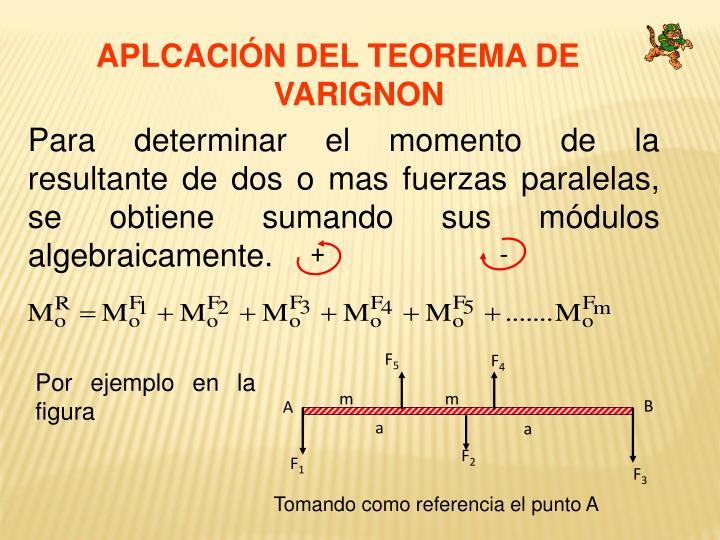 APLCACIÓN DEL TEOREMA DE VARIGNON