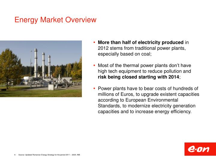 Energy Market Overview