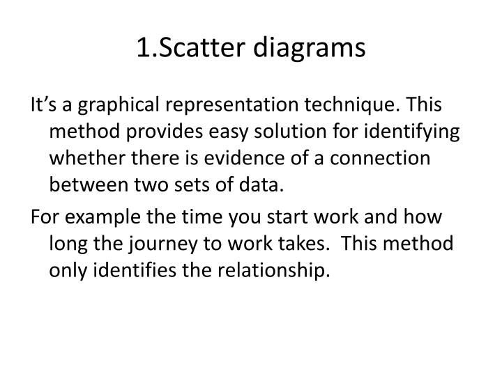 1.Scatter diagrams