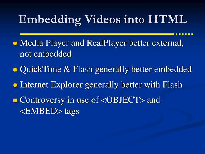 Embedding videos into html