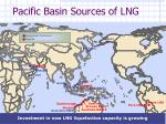 pacific basin sources of lng