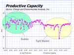 productive capacity source energy and environmental analysis inc