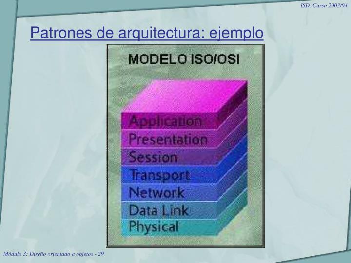 Patrones de arquitectura: ejemplo