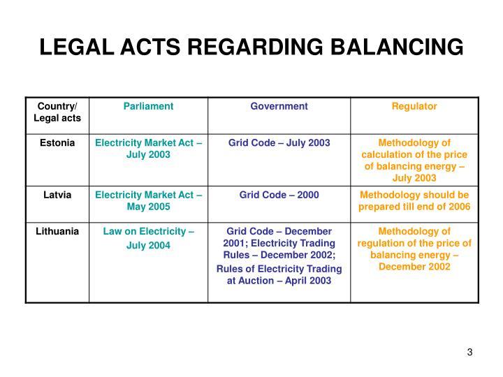 LEGAL ACTS REGARDING BALANCING