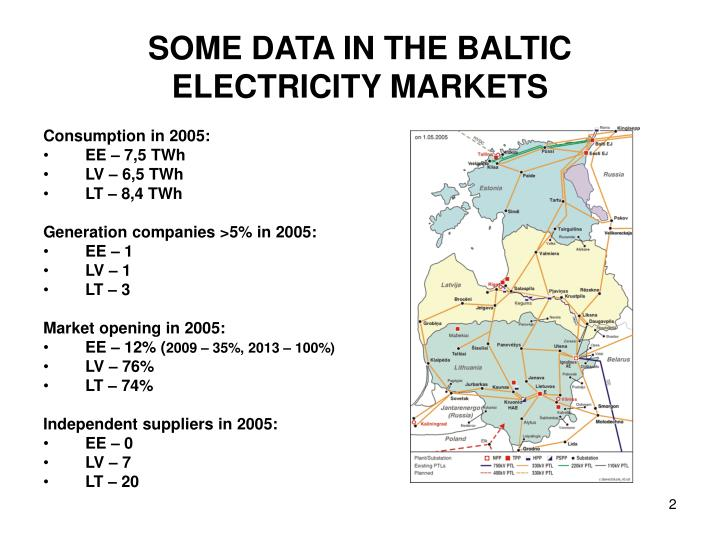 Some data in the baltic electricity markets