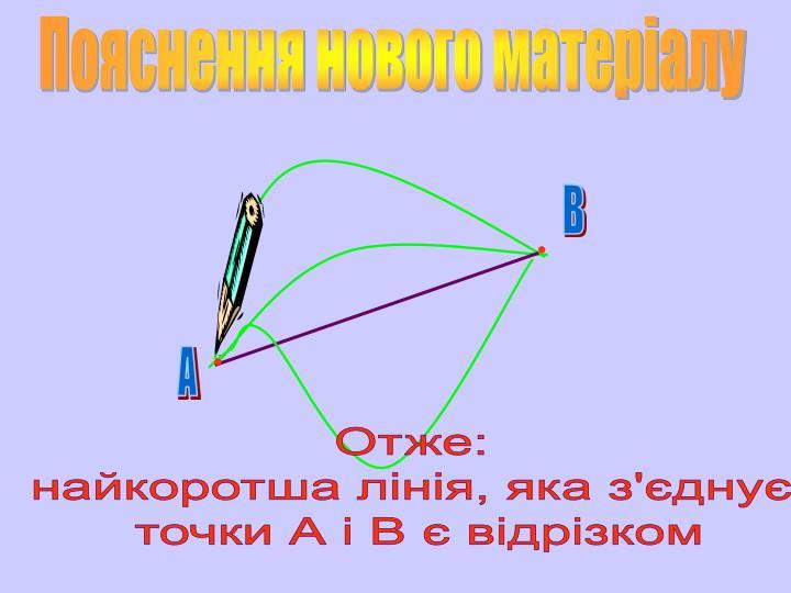 Пояснення нового матеріалу