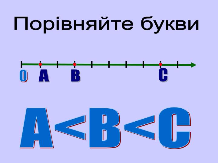 Порівняйте букви